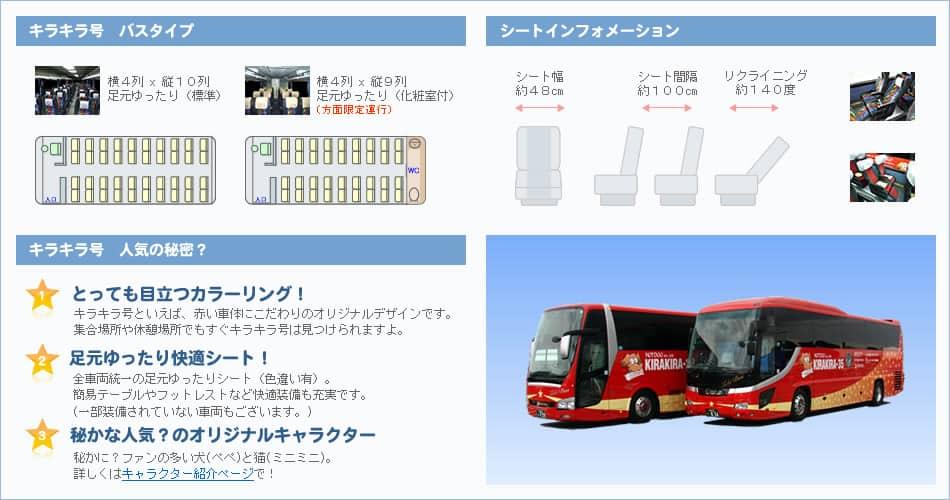 キラキラ号インフォメーション:バスタイプ・シート・人気の秘密をご案内します